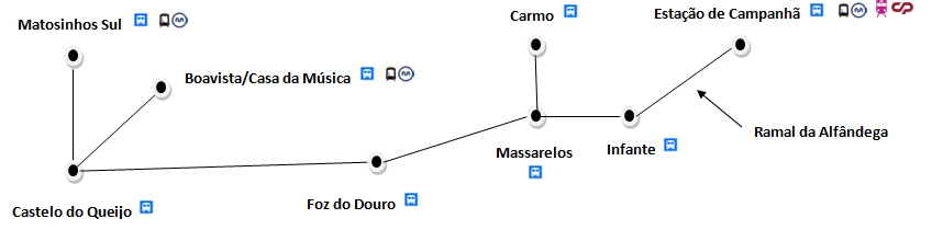 Diagrama da Rede